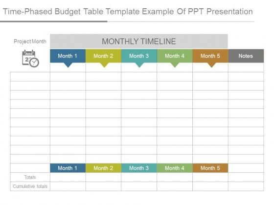 Time Phased Budget Table Template Example Of Ppt Presentation