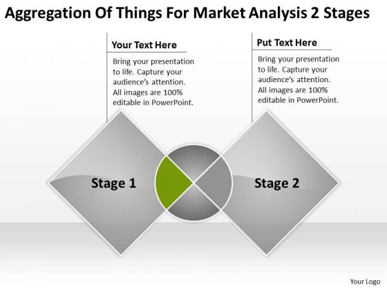 Market Analysis For A Business Plan