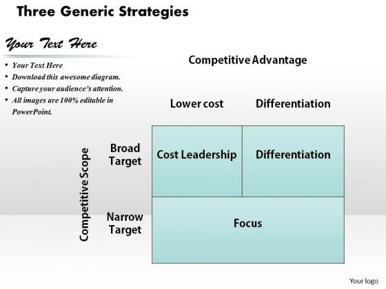 Cost leadership PowerPoint templates, Slides and Graphics