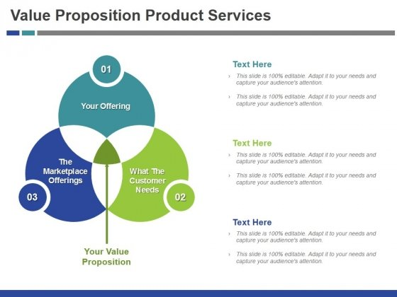 Value Proposition Product Services Template 1 Ppt PowerPoint