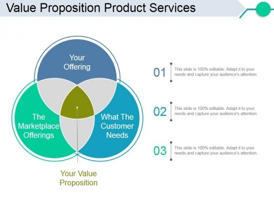 Value Proposition Product Services Template 2 Ppt PowerPoint