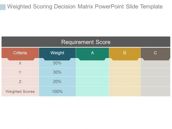 Weighted Scoring Decision Matrix Powerpoint Slide Template