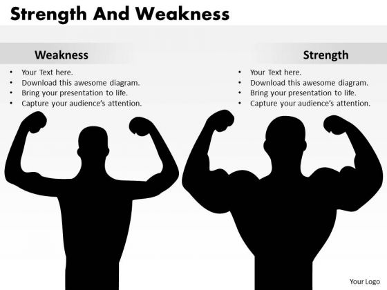 Consulting Diagram Strength And Weaknesses Business Cycle Diagram