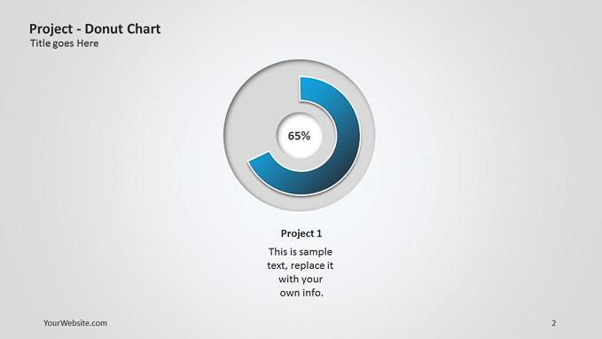 Sample Chart Templates » Google Chart Templates   Free Charts   Google  Powerpoint Template