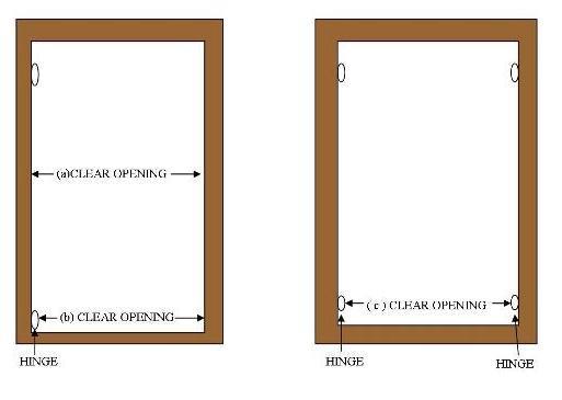 How To Measure Kitchen Cabinet Doors