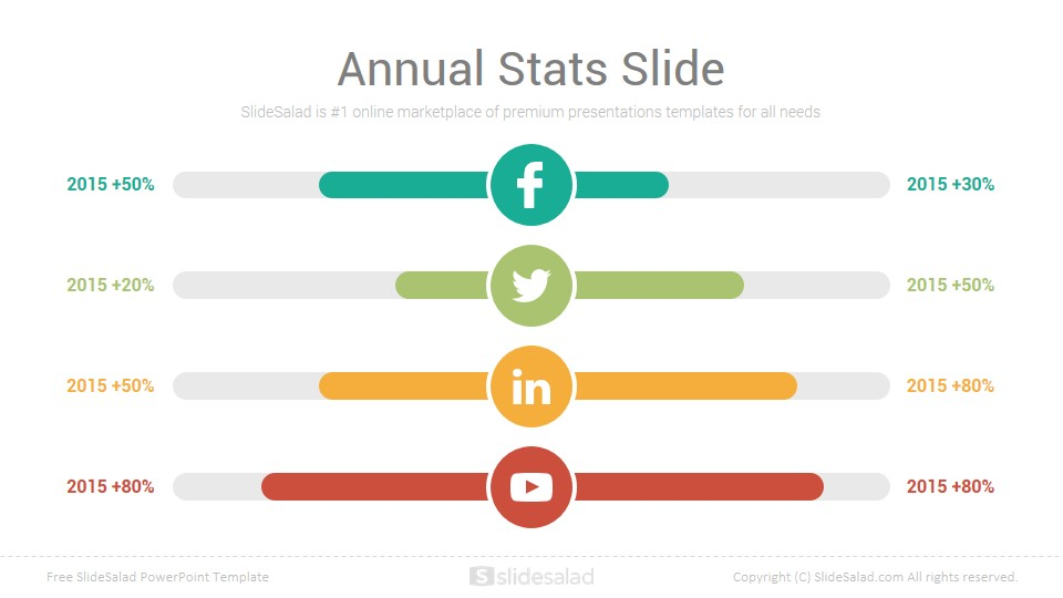 Free Download Annual Report PowerPoint Template for Presentations