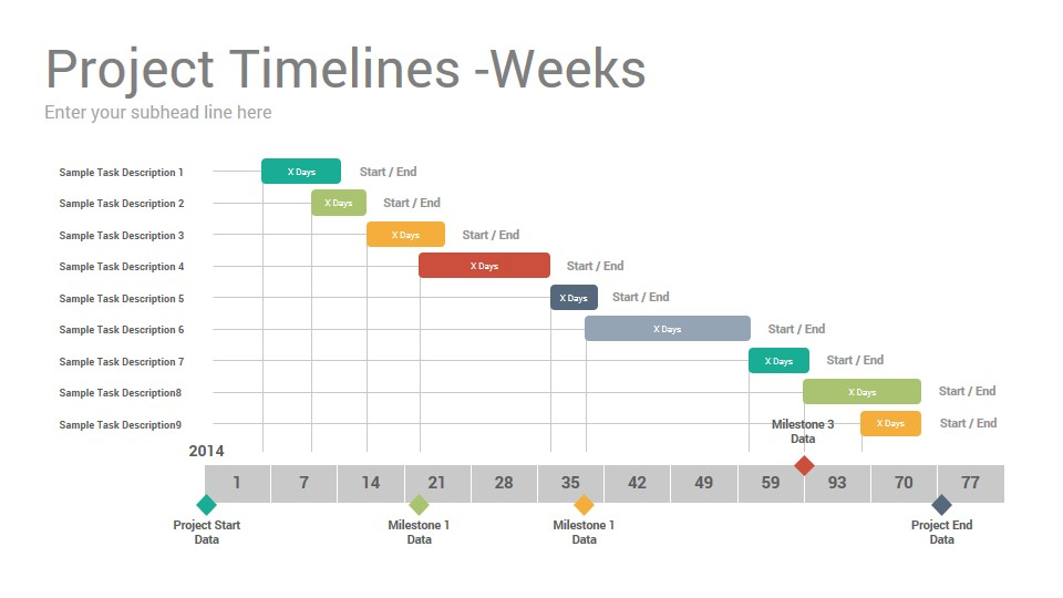 Project Timelines Keynote Template - SlideSalad