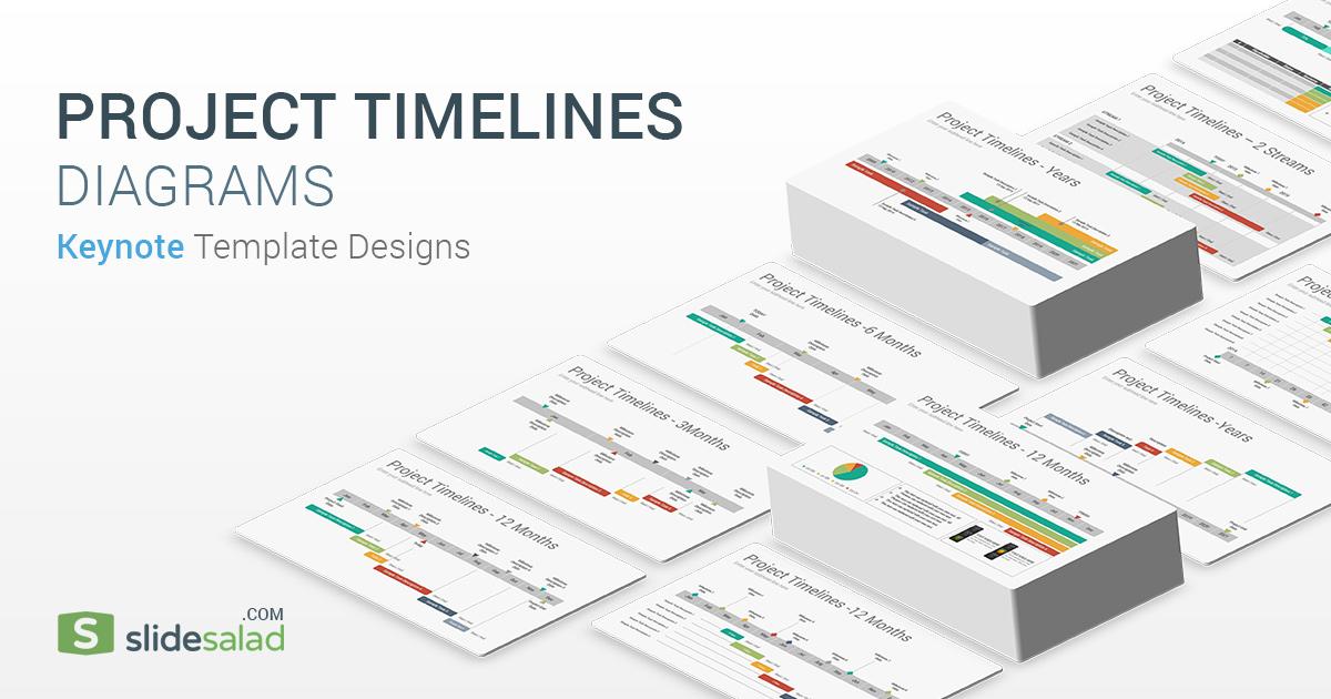 Project Timelines Keynote Template - SlideSalad
