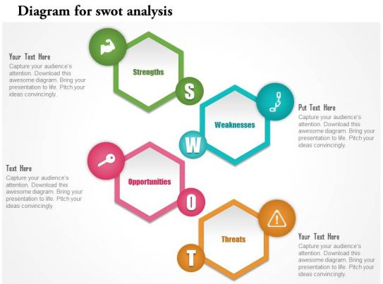 0115 Diagram For Swot Analysis Powerpoint Template Presentation