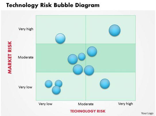 technology planning template