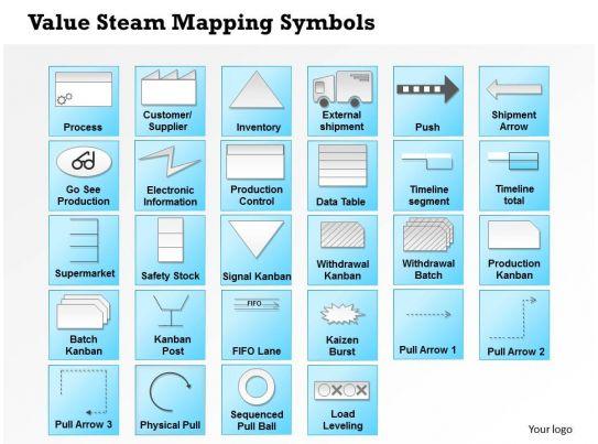 Value Stream Map Template Powerpoint Costumepartyrun