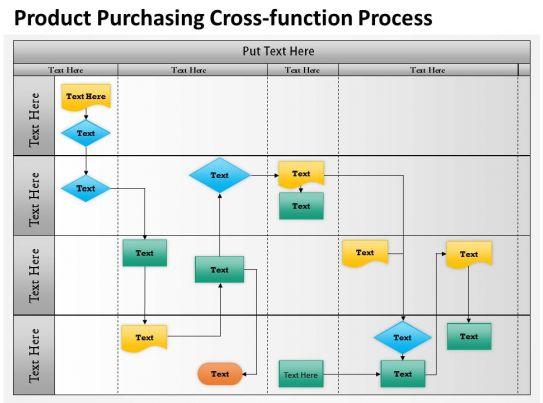 Process Flow Diagram With Swimlanes Template Wiring Diagram