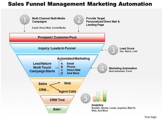 Sales Plan Template Powerpoint |