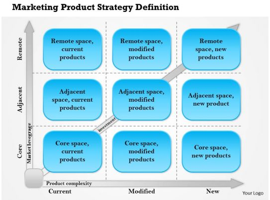 0614 Marketing Product Strategy Definition Powerpoint Presentation
