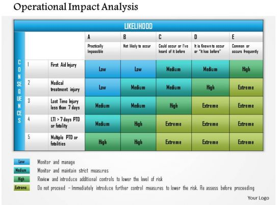Case Study Business Impact Analysis | Resume Template For Business