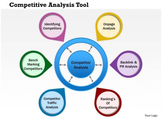 competitors analysis Competitor analyses can shape your entire seo strategy, but they're easy to overlook learn a straightforward way to perform a complete competitor analysis and take full advantage of the free google sheets template included in this post.