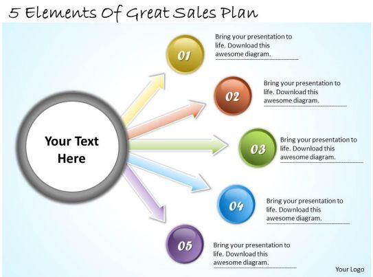 dissertation proposal presentation example ppt, Presentation templates