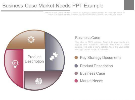 Case study examples of businesses - Business Case Examples Free