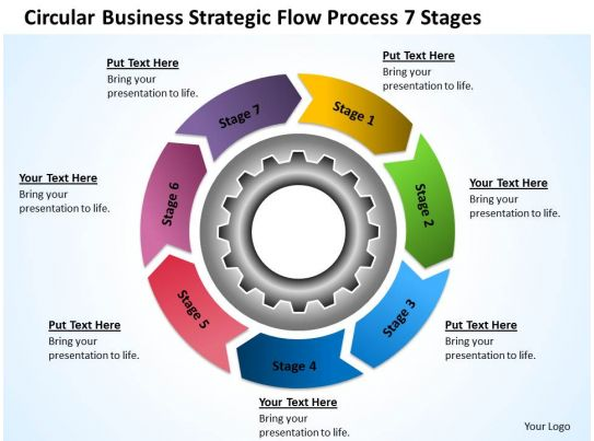 Business Model Diagram Examples Process 7 Stages Powerpoint