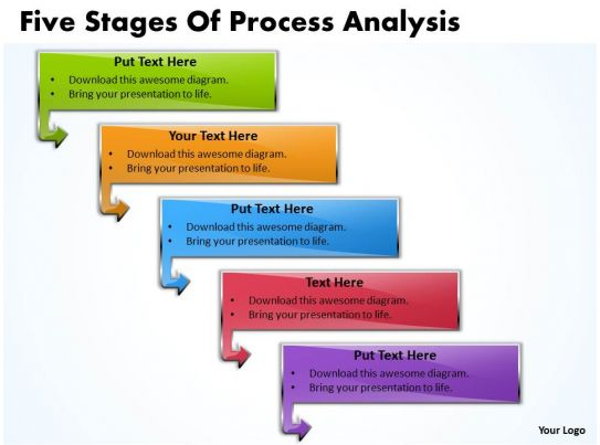 analytical essay topic ideas