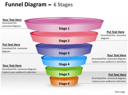 Business Powerpoint Templates Funnel Diagram Editable Sales Ppt