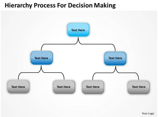 Problem Solving And Decision Making Solving Problems And Company Organization Charts Hierarchy Process For Decision