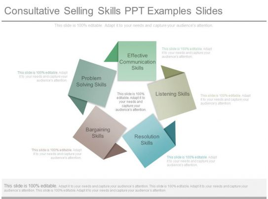 examples of leadership skills
