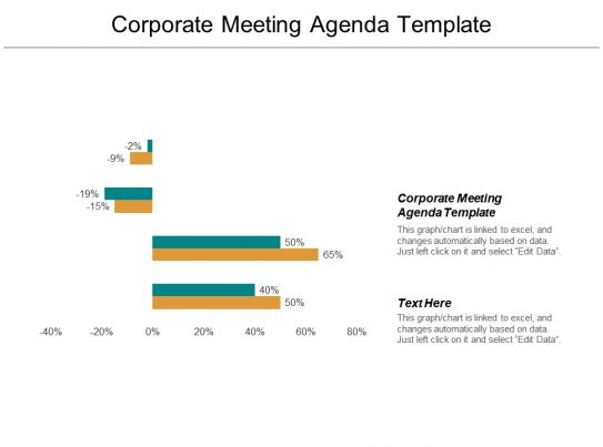 corporate meeting agenda template ppt powerpoint presentation file