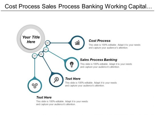 Cost Process Sales Process Banking Working Capital Analysis Cpb