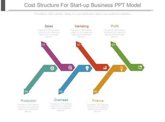 cost structure template