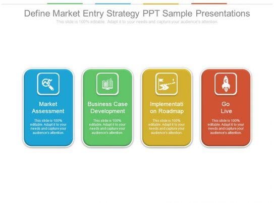 sample business plan presentations