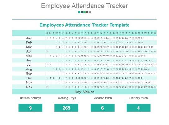 Employee Attendance Tracker Powerpoint Slide Designs Download - attendance tracking template
