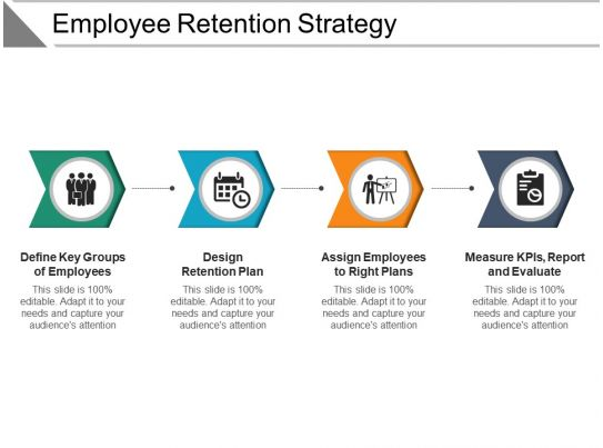 employee retention strategy powerpoint graphics Slide03