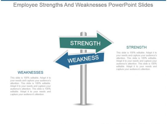 Employee Strengths And Weaknesses Powerpoint Slides PowerPoint