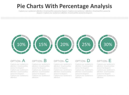competitive analysis charts