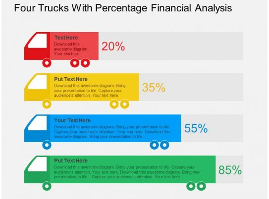 Travel Agency Upscale Business Plan Sample Company Four Trucks With Percentage Financial Analysis Flat