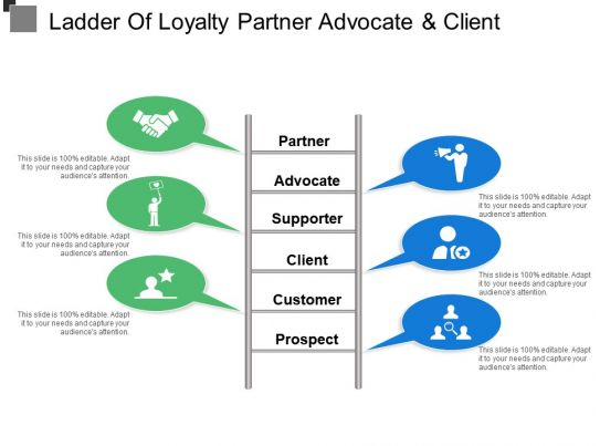 Ladder Of Loyalty Partner Advocate And Client Powerpoint