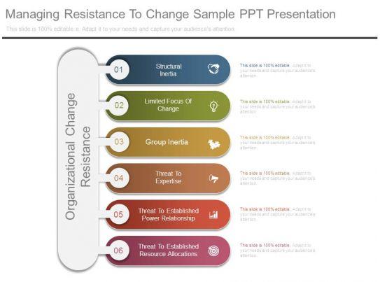 Managing Resistance To Change Sample Ppt Presentation Graphics
