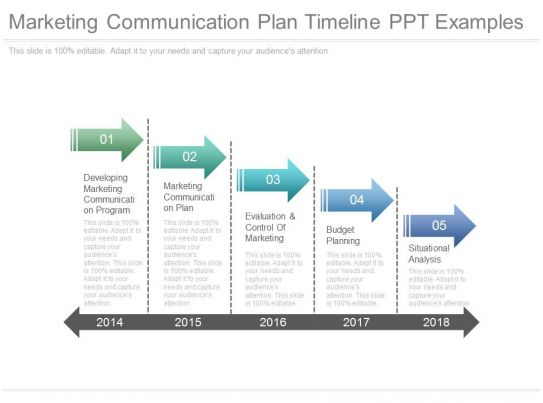 Marketing Communication Plan Timeline Ppt Examples PowerPoint