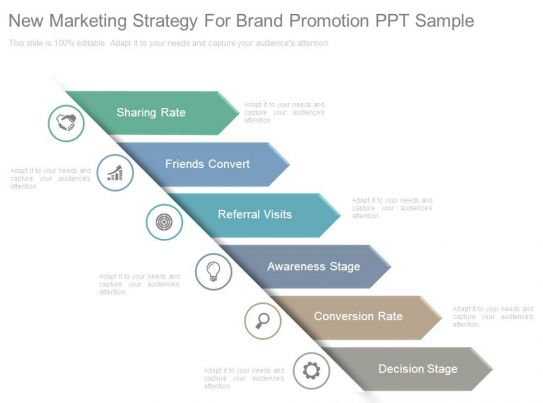 sample marketing presentation
