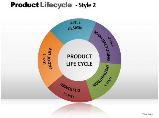 product lifecycle style 2 powerpoint presentation slides Slide11