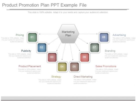 Product Promotion Plan Ppt Example File PowerPoint Slide Template