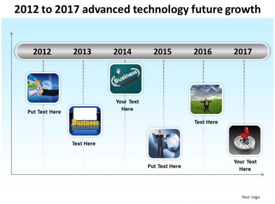 Case Study Wikipedia Product Roadmap Timeline 2012 To 2017 Advanced Technology