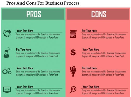 How to Create Product Reviews for Your WordPress Business Site