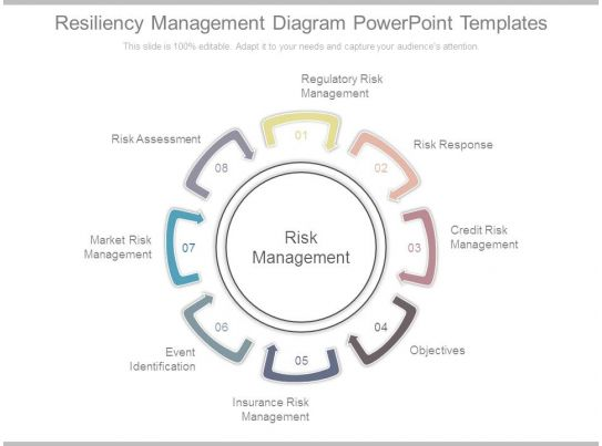 diagram powerpoint templates