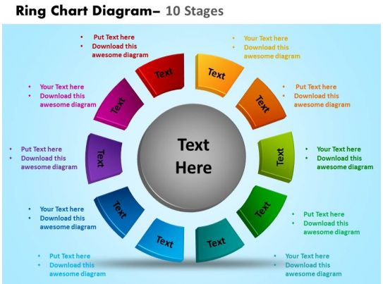 Ring Chart Diagram 10 Stages Powerpoint Slides And Ppt Templates