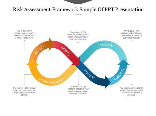 Risk Assessment Framework Sample Of Ppt Presentation Graphics