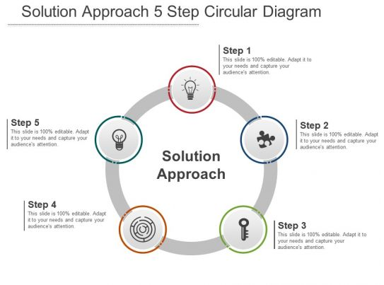 how to create a circular approach diagram in powerpoint