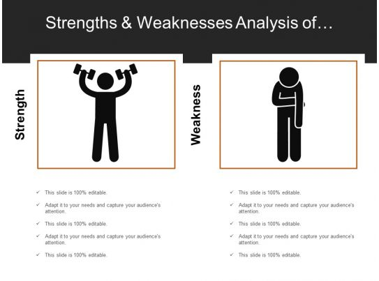 list of weaknesses in the workplace xv-gimnazija