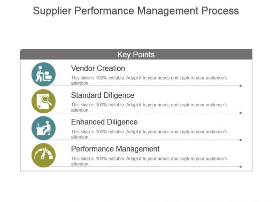 Supplier Performance Evaluation Template - Eliolera - supplier evaluation template